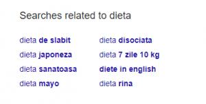 Cuvinte cheie LSI de la Google