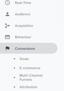 Rata de conversie in Google Analytics