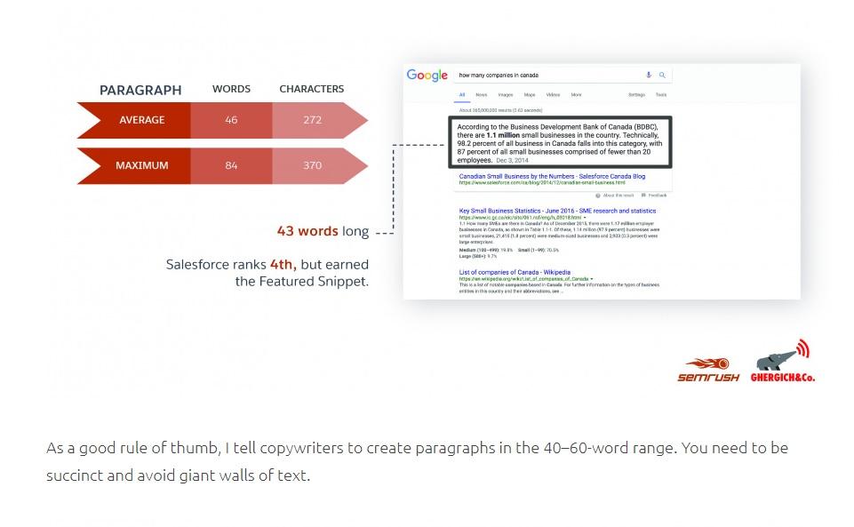 Screenshot care demonstreaza ca cele mai multe fragmente recomandate au o lungime de 40-60 de cuvinte
