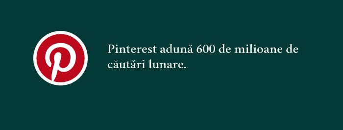 Cateva statistici despre cat de utilizata este aplicatia Pinterest luna de luna